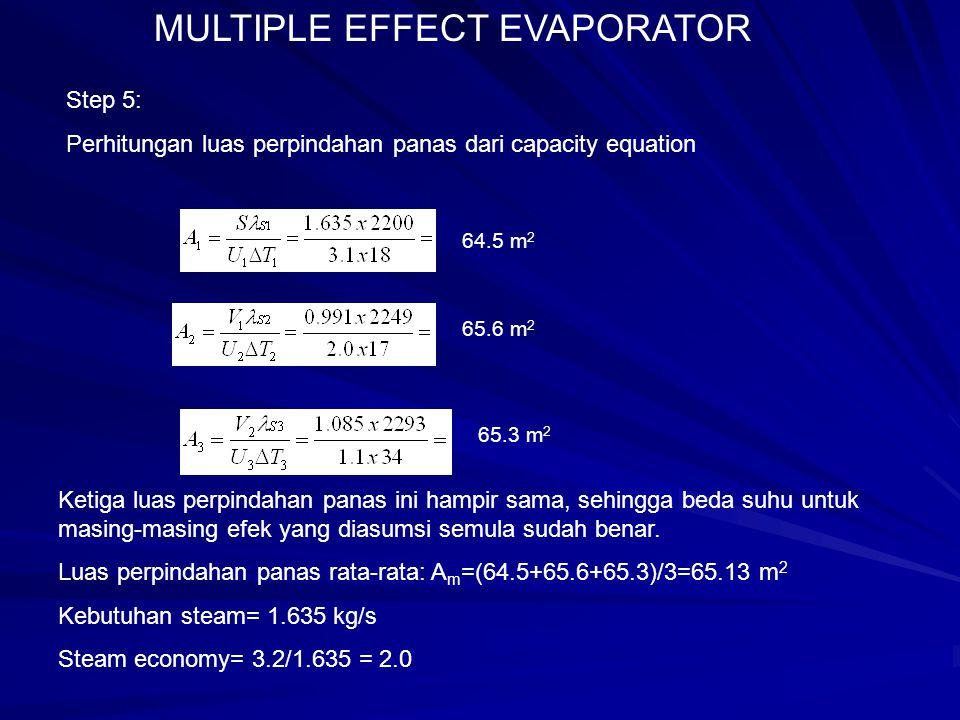 Step 5: Perhitungan luas perpindahan panas dari capacity equation 64.5 m 2 65.6 m 2 65.3 m 2 Ketiga luas perpindahan panas ini hampir sama, sehingga b