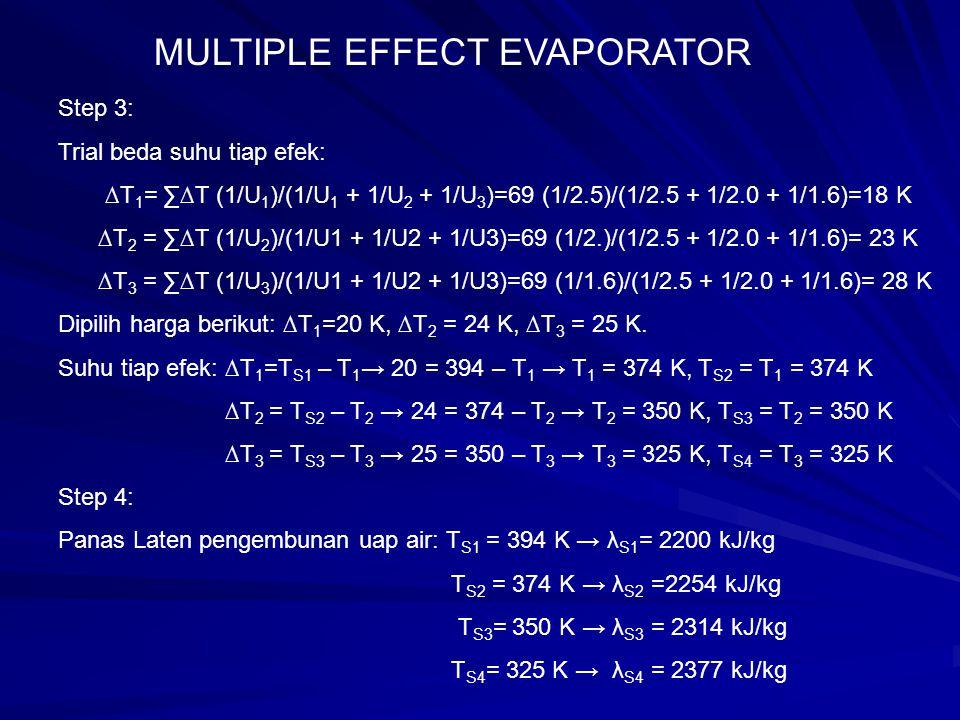 Step 3: Trial beda suhu tiap efek: ∆T 1 = ∑∆T (1/U 1 )/(1/U 1 + 1/U 2 + 1/U 3 )=69 (1/2.5)/(1/2.5 + 1/2.0 + 1/1.6)=18 K ∆T 2 = ∑∆T (1/U 2 )/(1/U1 + 1/