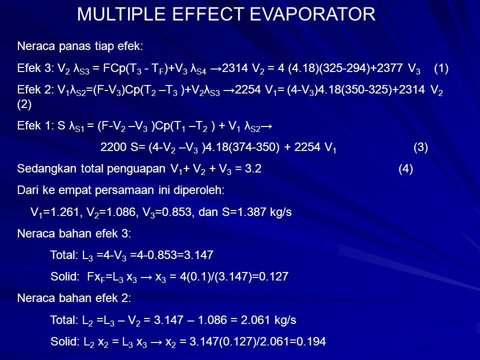 Neraca panas tiap efek: Efek 3: V 2 λ S3 = FCp(T 3 - T F )+V 3 λ S4 →2314 V 2 = 4 (4.18)(325-294)+2377 V 3 (1) Efek 2: V 1 λ S2 =(F-V 3 )Cp(T 2 –T 3 )