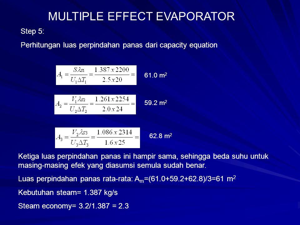 Step 5: Perhitungan luas perpindahan panas dari capacity equation 61.0 m 2 59.2 m 2 62.8 m 2 Ketiga luas perpindahan panas ini hampir sama, sehingga b