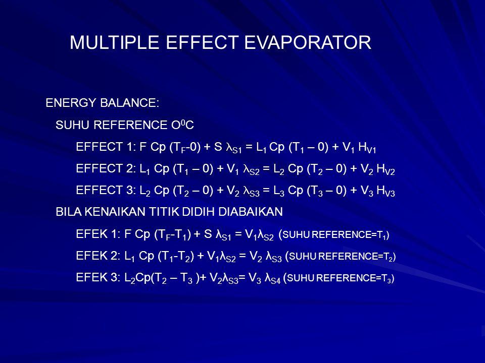 MULTIPLE EFFECT EVAPORATOR ENERGY BALANCE: SUHU REFERENCE O 0 C EFFECT 1: F Cp (T F -0) + S S1 = L 1 Cp (T 1 – 0) + V 1 H V1 EFFECT 2: L 1 Cp (T 1 – 0