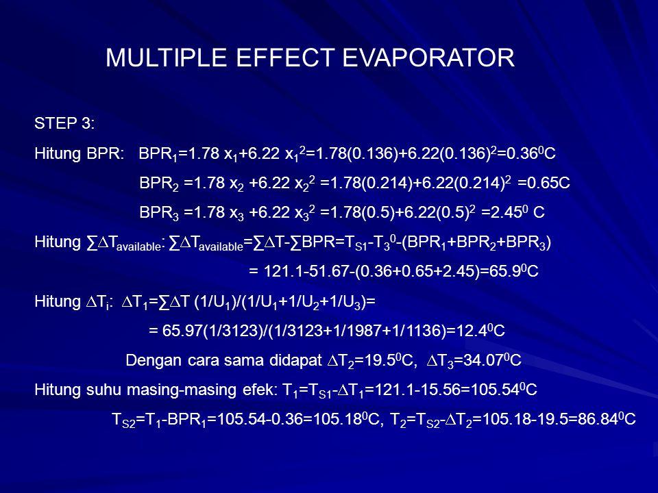 Step 5: Perhitungan luas perpindahan panas dari capacity equation 64.5 m 2 65.6 m 2 65.3 m 2 Ketiga luas perpindahan panas ini hampir sama, sehingga beda suhu untuk masing-masing efek yang diasumsi semula sudah benar.