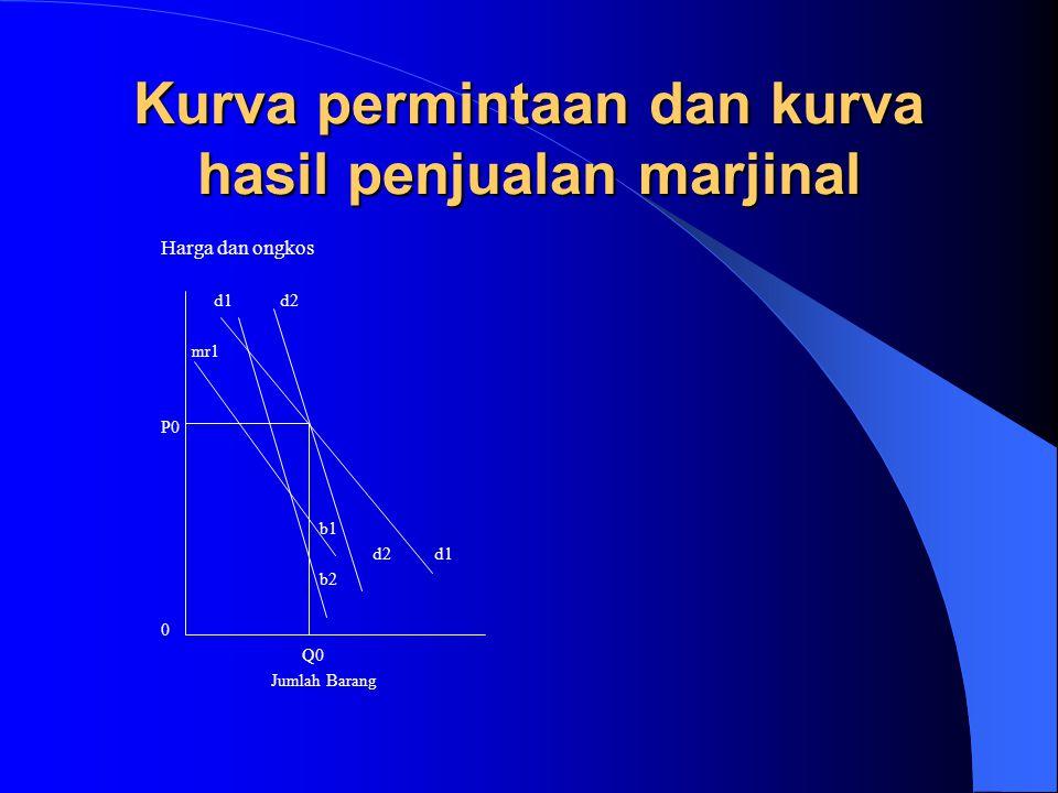 Maksimasi keuntungan oligopolis Dicapai pada tingkat output dan harga dimana dipenuhi kondisi MC = MR Karena ada saat-saat MR bergerak vertikal maka harga bersifat tetap (rigid) dan cenderung berada pada harga yang ditetapkan pada permulaannya.