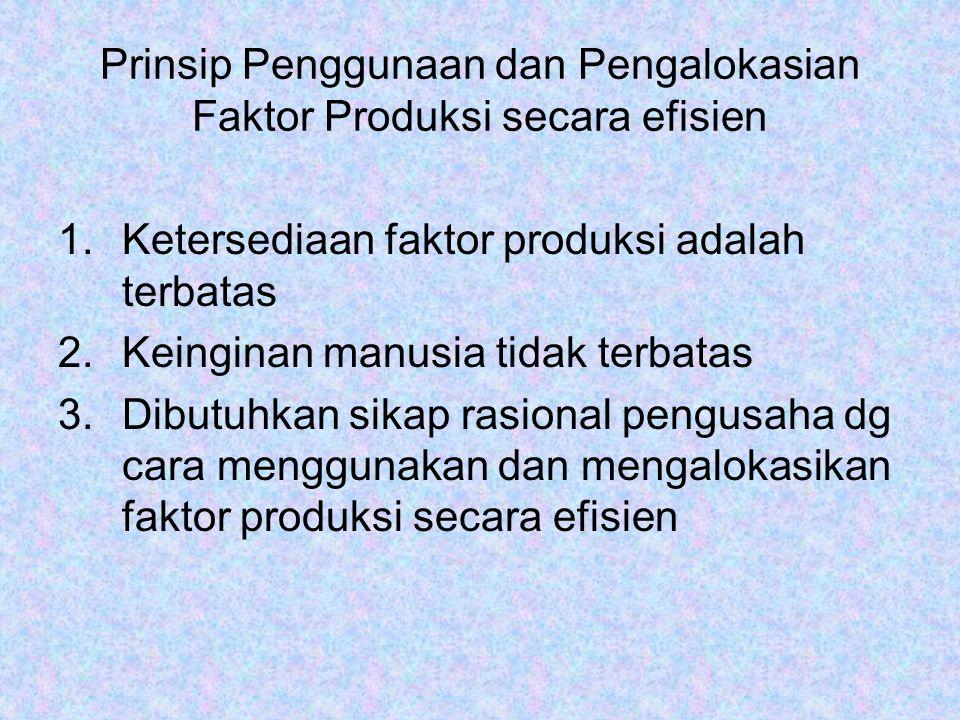 Prinsip Penggunaan dan Pengalokasian Faktor Produksi secara efisien 1.Ketersediaan faktor produksi adalah terbatas 2.Keinginan manusia tidak terbatas 3.Dibutuhkan sikap rasional pengusaha dg cara menggunakan dan mengalokasikan faktor produksi secara efisien