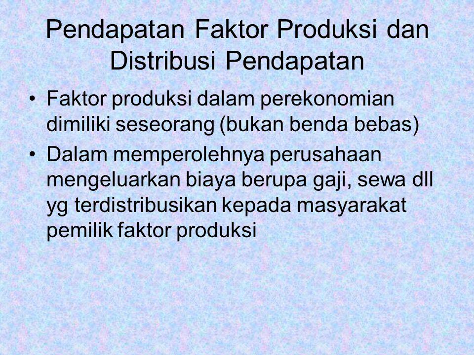 Pendapatan Faktor Produksi dan Distribusi Pendapatan Faktor produksi dalam perekonomian dimiliki seseorang (bukan benda bebas) Dalam memperolehnya per