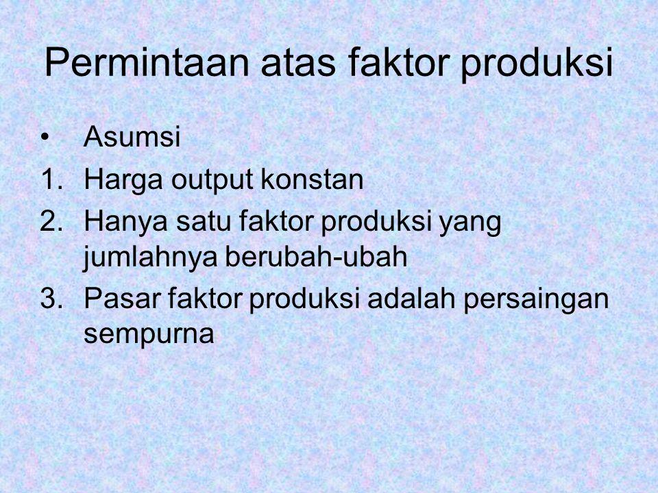 Permintaan atas faktor produksi Asumsi 1.Harga output konstan 2.Hanya satu faktor produksi yang jumlahnya berubah-ubah 3.Pasar faktor produksi adalah persaingan sempurna