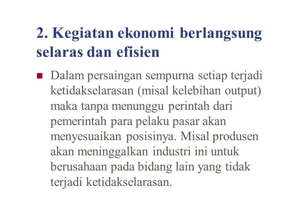 2. Kegiatan ekonomi berlangsung selaras dan efisien Dalam persaingan sempurna setiap terjadi ketidakselarasan (misal kelebihan output) maka tanpa menu