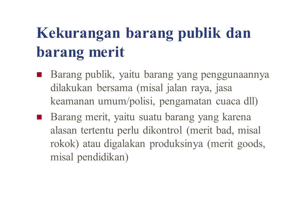 Kekurangan barang publik dan barang merit Barang publik, yaitu barang yang penggunaannya dilakukan bersama (misal jalan raya, jasa keamanan umum/polis