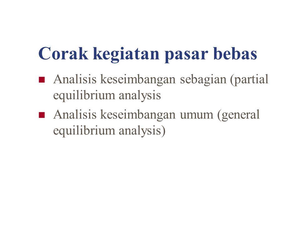 Corak kegiatan pasar bebas Analisis keseimbangan sebagian (partial equilibrium analysis Analisis keseimbangan umum (general equilibrium analysis)