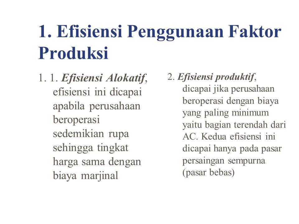 1. Efisiensi Penggunaan Faktor Produksi 1. 1. Efisiensi Alokatif, efisiensi ini dicapai apabila perusahaan beroperasi sedemikian rupa sehingga tingkat
