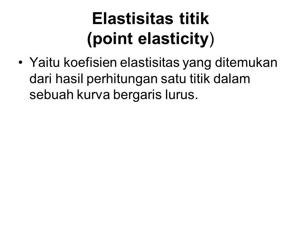 Elastisitas titik (point elasticity) Yaitu koefisien elastisitas yang ditemukan dari hasil perhitungan satu titik dalam sebuah kurva bergaris lurus.