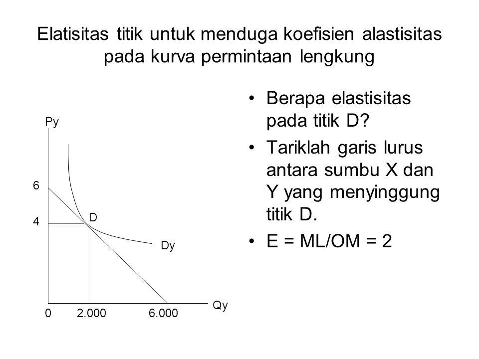 Elatisitas titik untuk menduga koefisien alastisitas pada kurva permintaan lengkung Berapa elastisitas pada titik D? Tariklah garis lurus antara sumbu