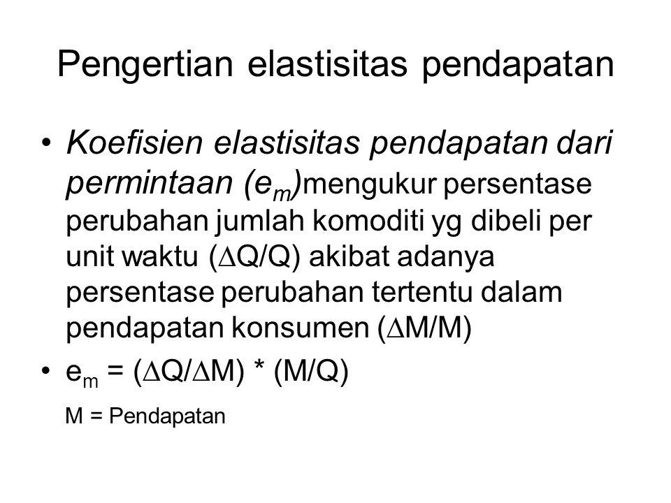 Pengertian elastisitas pendapatan Koefisien elastisitas pendapatan dari permintaan (e m ) mengukur persentase perubahan jumlah komoditi yg dibeli per