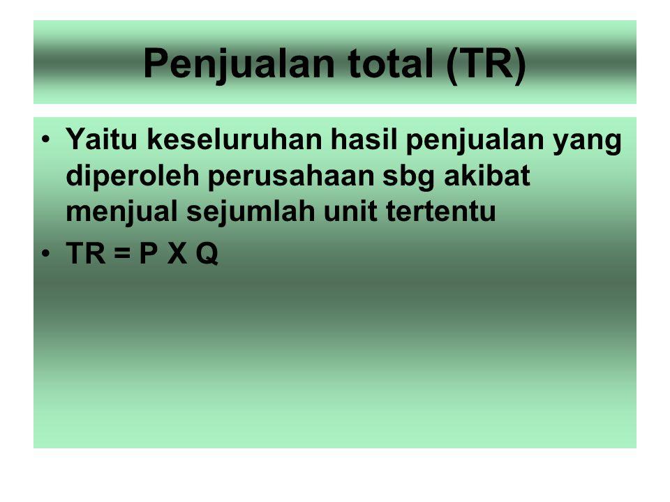 Penjualan rata-rata atau hasil penjualan per unit (AR) Y aitu hasil penjualan yang diperhitungkan untuk setiap unit output yang terjual AR = TR / Q Pa
