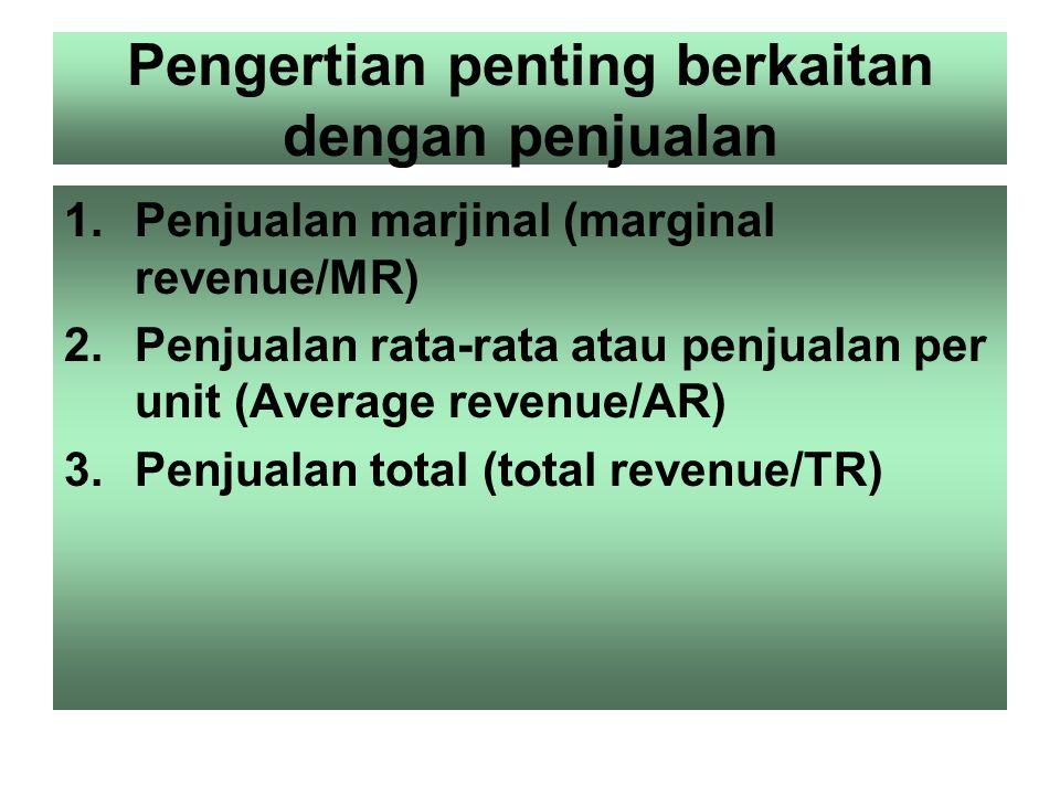 Gambar hubungan antara permintaan pasar dan permintaan yang dihadapi perusahaan Harga (Rp) 300 200 d 100 0 500 1000 1500 2000 Jumlah barang (i) Perusa