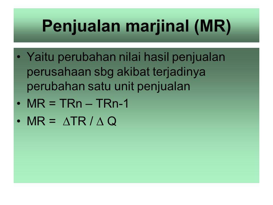 Pengertian penting berkaitan dengan penjualan 1.Penjualan marjinal (marginal revenue/MR) 2.Penjualan rata-rata atau penjualan per unit (Average revenu