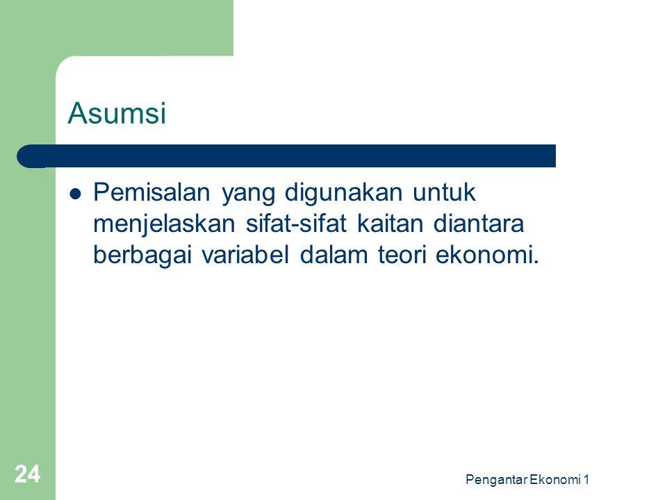 Pengantar Ekonomi 1 24 Asumsi Pemisalan yang digunakan untuk menjelaskan sifat-sifat kaitan diantara berbagai variabel dalam teori ekonomi.