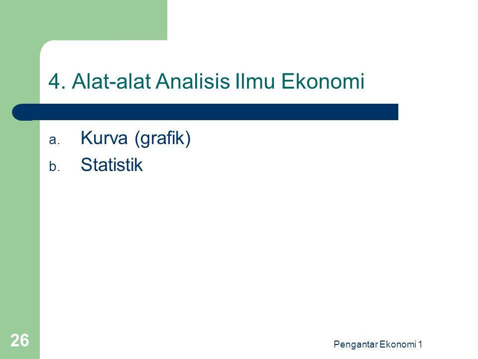 Pengantar Ekonomi 1 26 4. Alat-alat Analisis Ilmu Ekonomi a. Kurva (grafik) b. Statistik