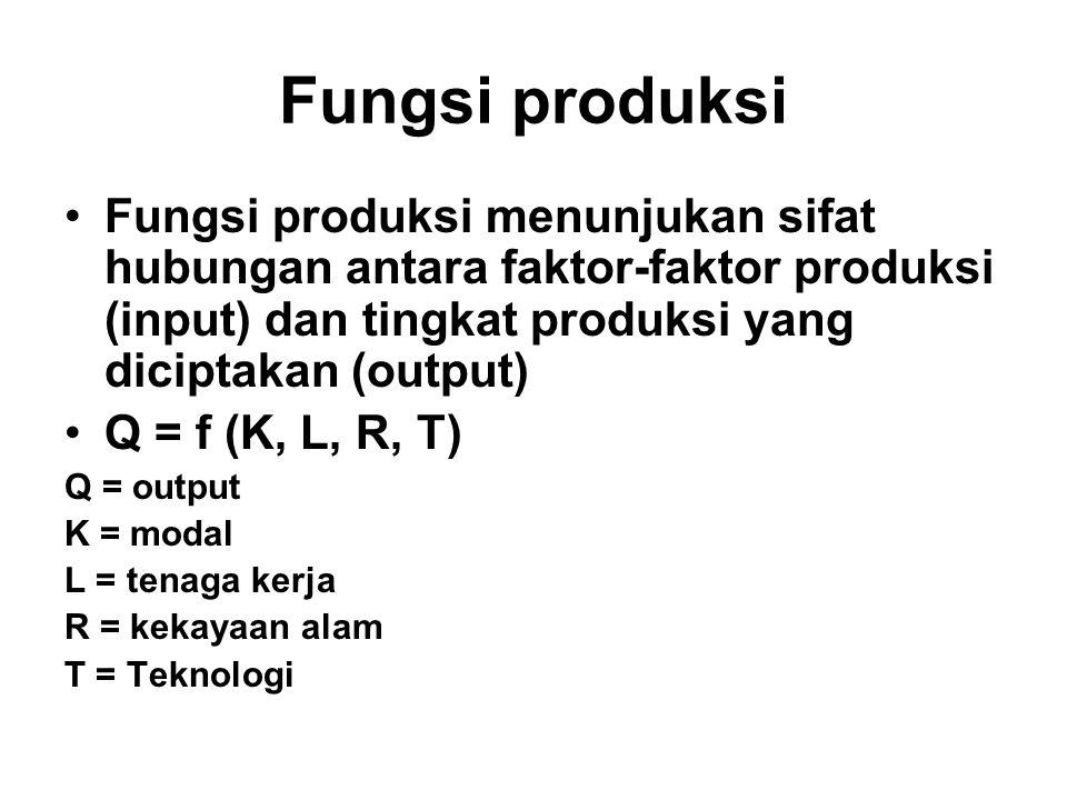 Terminologi penting dalam teori produksi 1.Fungsi produksi 2.Biaya produksi minimum 3.Jangka waktu analisis 4.