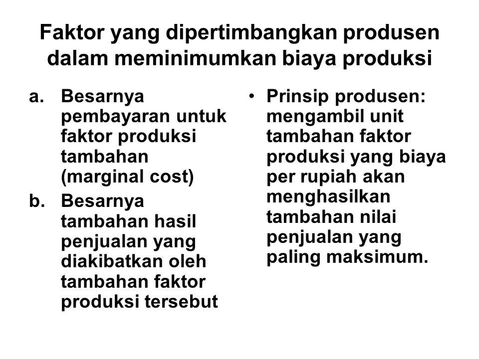 Fungsi produksi Fungsi produksi menunjukan sifat hubungan antara faktor-faktor produksi (input) dan tingkat produksi yang diciptakan (output) Q = f (K, L, R, T) Q = output K = modal L = tenaga kerja R = kekayaan alam T = Teknologi