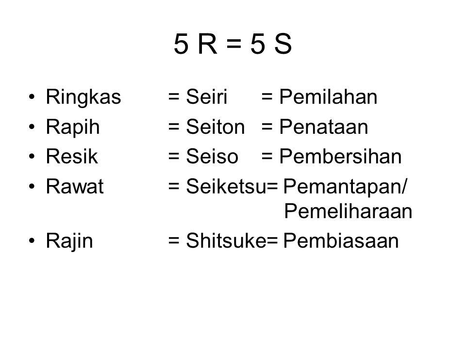 5 R = 5 S Ringkas= Seiri= Pemilahan Rapih= Seiton= Penataan Resik= Seiso= Pembersihan Rawat= Seiketsu= Pemantapan/ Pemeliharaan Rajin= Shitsuke= Pembiasaan
