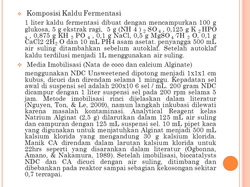  Komposisi Kaldu Fermentasi 1 liter kaldu fermentasi dibuat dengan mencampurkan 100 g glukosa, 5 g ekstrak ragi, 5 g (NH 4 ) 2 SO 4, 0,125 g K 2 HPO 4, 0,875 g KH 2 PO 4, 0,1 g NaCl, 0,5 g MgSO 4 ·7H 2 O, 0,1 g CaCl2·2H 2 O dan 10 mL PH4 asam asetat.