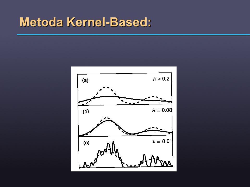 Metoda Kernel-Based: