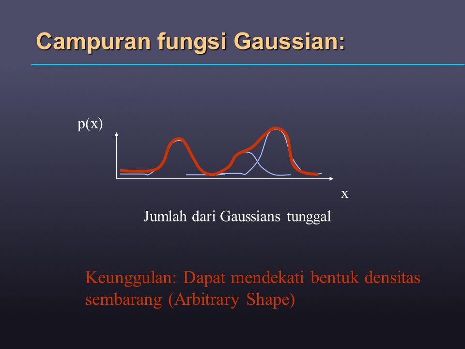 Campuran fungsi Gaussian: x p(x) Jumlah dari Gaussians tunggal Keunggulan: Dapat mendekati bentuk densitas sembarang (Arbitrary Shape)