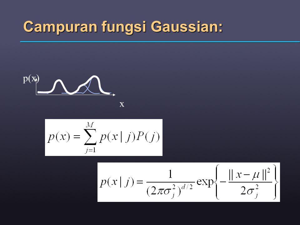 Campuran fungsi Gaussian: x p(x)