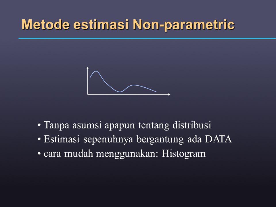 Metode estimasi Non-parametric Tanpa asumsi apapun tentang distribusi Estimasi sepenuhnya bergantung ada DATA cara mudah menggunakan: Histogram