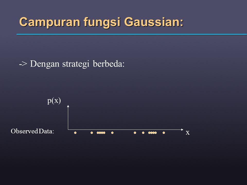 Campuran fungsi Gaussian: x p(x) -> Dengan strategi berbeda: Observed Data: