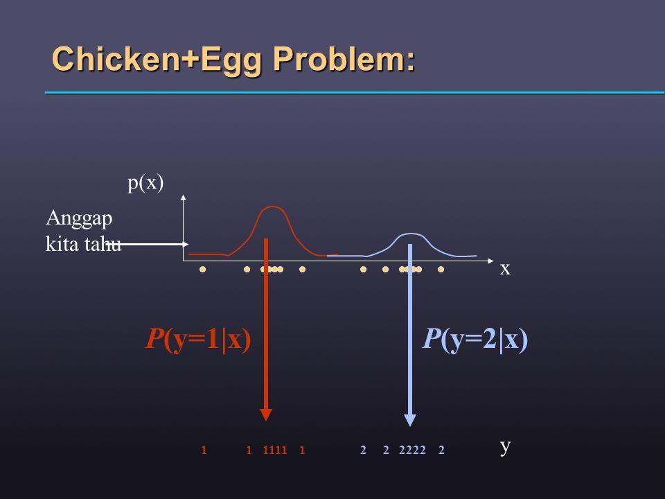 Chicken+Egg Problem: x p(x) 1 1 1111 1 2 2 2222 2 y Anggap kita tahu P(y=1|x)P(y=2|x)