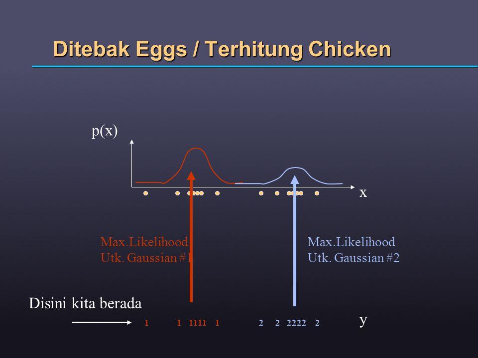 Ditebak Eggs / Terhitung Chicken x p(x) 1 1 1111 1 2 2 2222 2 y Disini kita berada Max.Likelihood Utk.