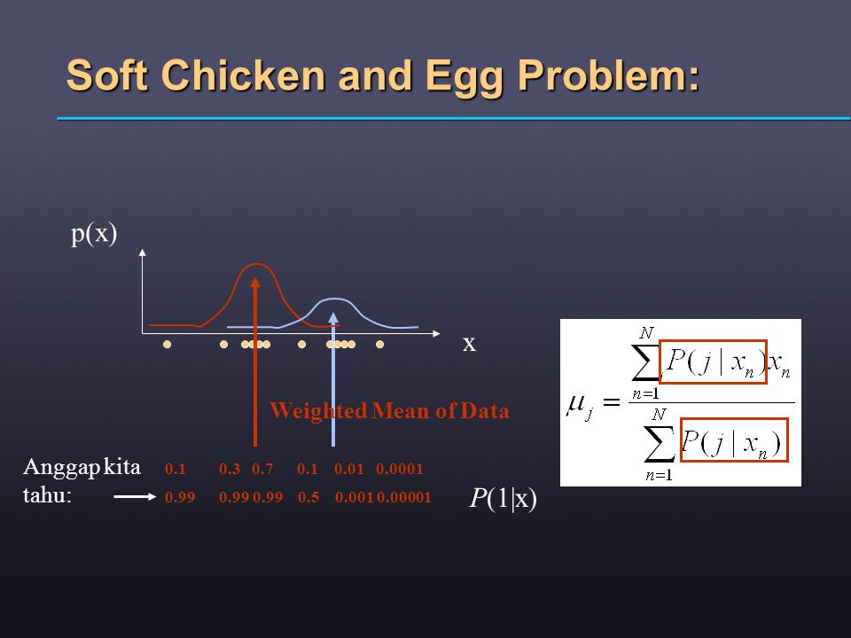 Soft Chicken and Egg Problem: x p(x) P(1|x) 0.1 0.3 0.7 0.1 0.01 0.0001 0.99 0.99 0.99 0.5 0.001 0.00001 Anggap kita tahu: Weighted Mean of Data