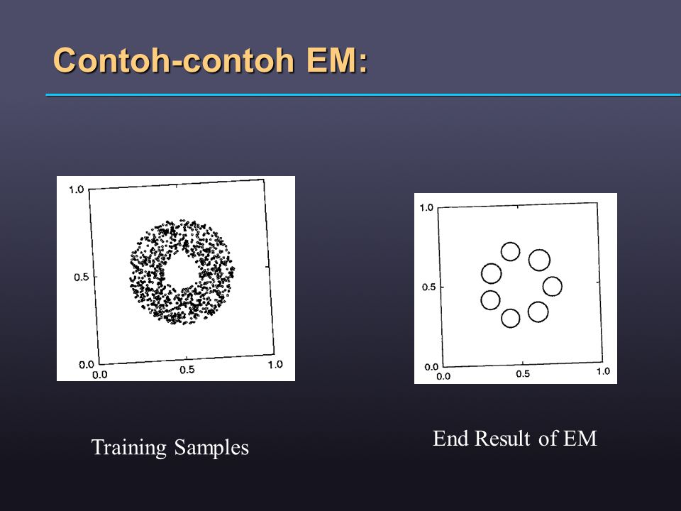 Contoh-contoh EM: Training Samples End Result of EM
