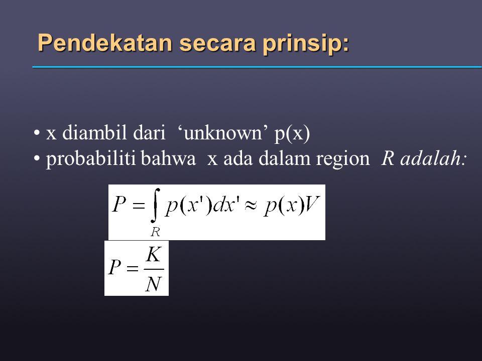 K-nearest-neighbor: aturan klasifikasi k-nearest-neighbour