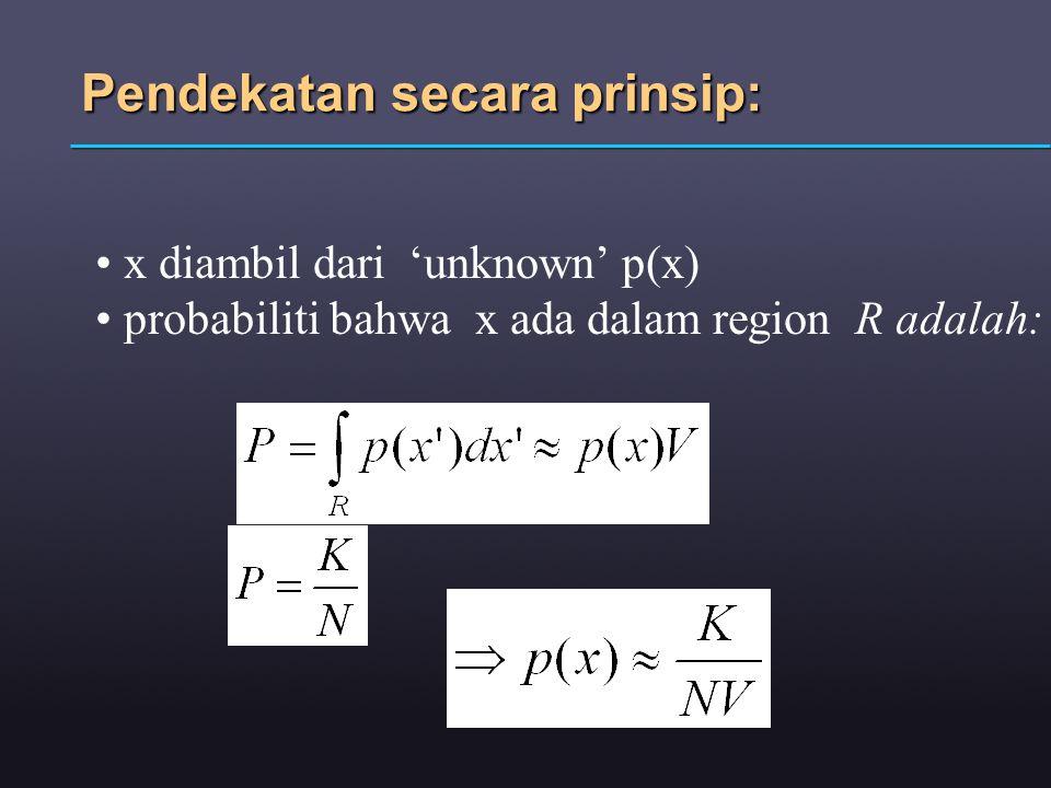 Campuran fungsi Gaussian: x p(x) yVariabel Hidden 12 1 1 1111 1 2 2 2222 2 y Unobserved: Observed Data: