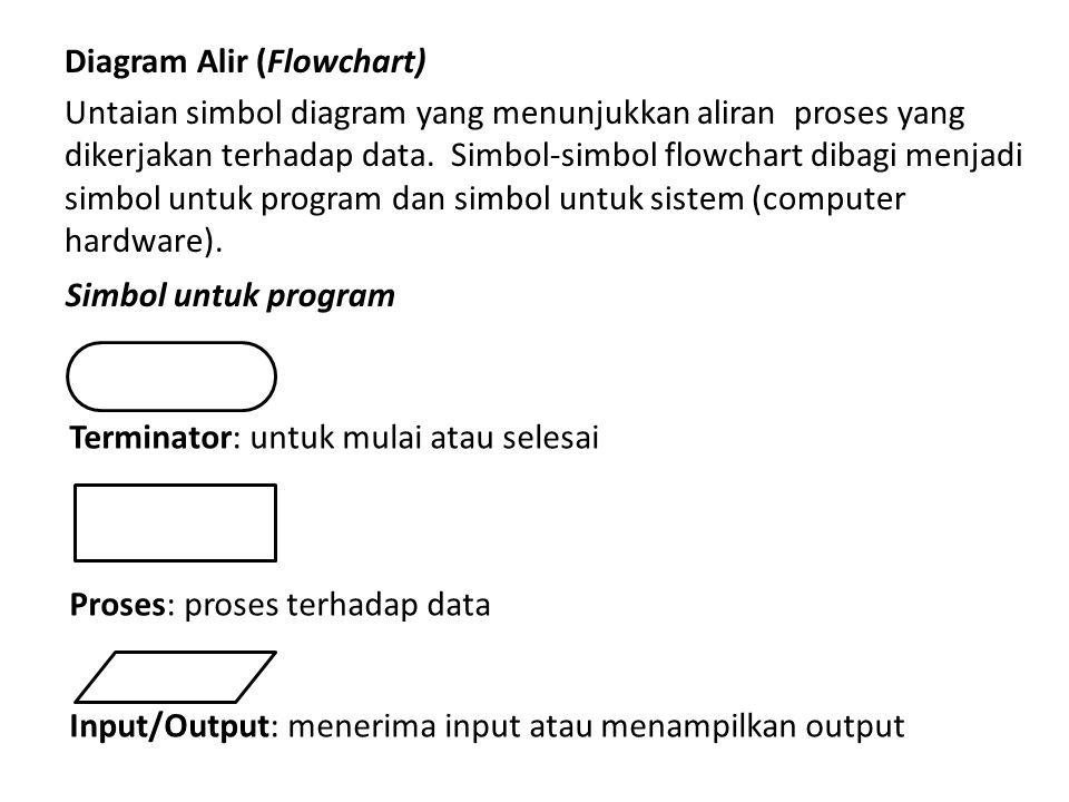 Diagram Alir (Flowchart) Untaian simbol diagram yang menunjukkan aliran proses yang dikerjakan terhadap data.