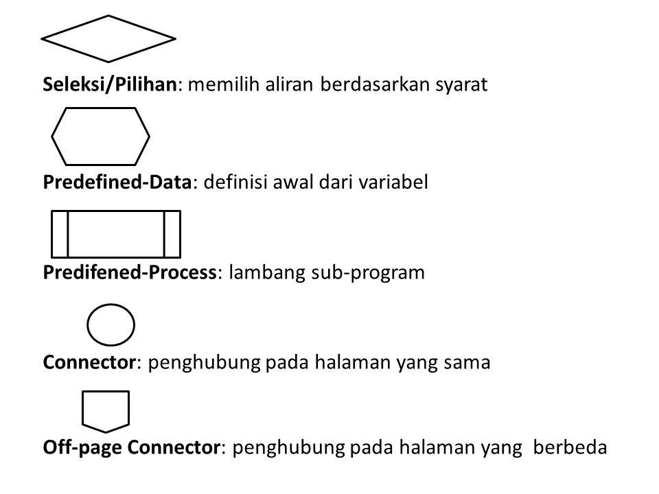 Seleksi/Pilihan: memilih aliran berdasarkan syarat Predefined-Data: definisi awal dari variabel Predifened-Process: lambang sub-program Connector: penghubung pada halaman yang sama Off-page Connector: penghubung pada halaman yang berbeda