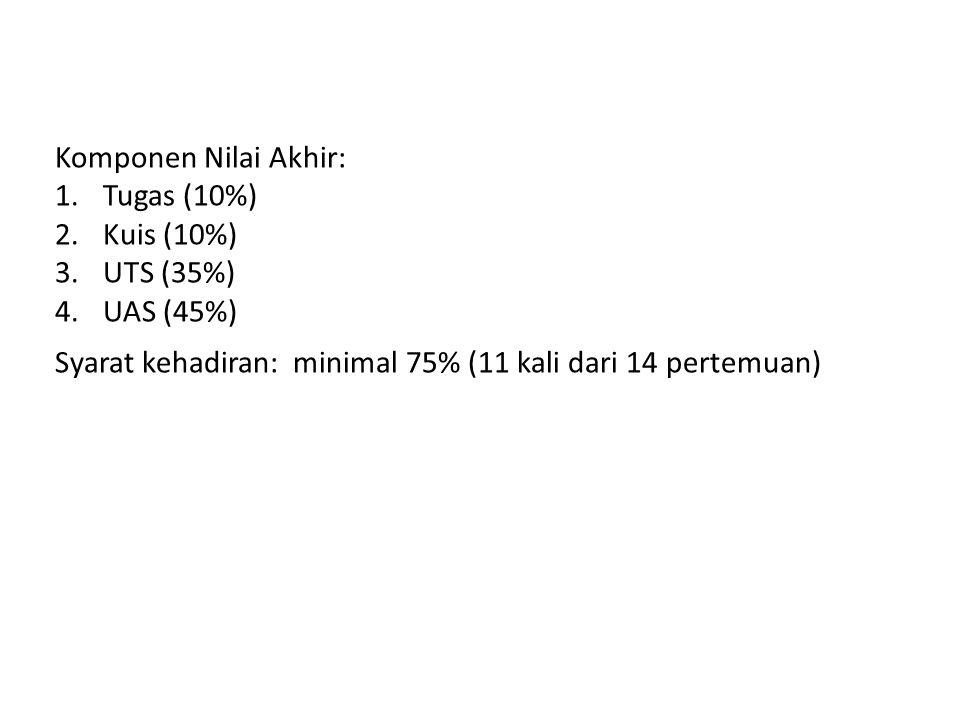 Komponen Nilai Akhir: 1.Tugas (10%) 2.Kuis (10%) 3.UTS (35%) 4.UAS (45%) Syarat kehadiran: minimal 75% (11 kali dari 14 pertemuan)