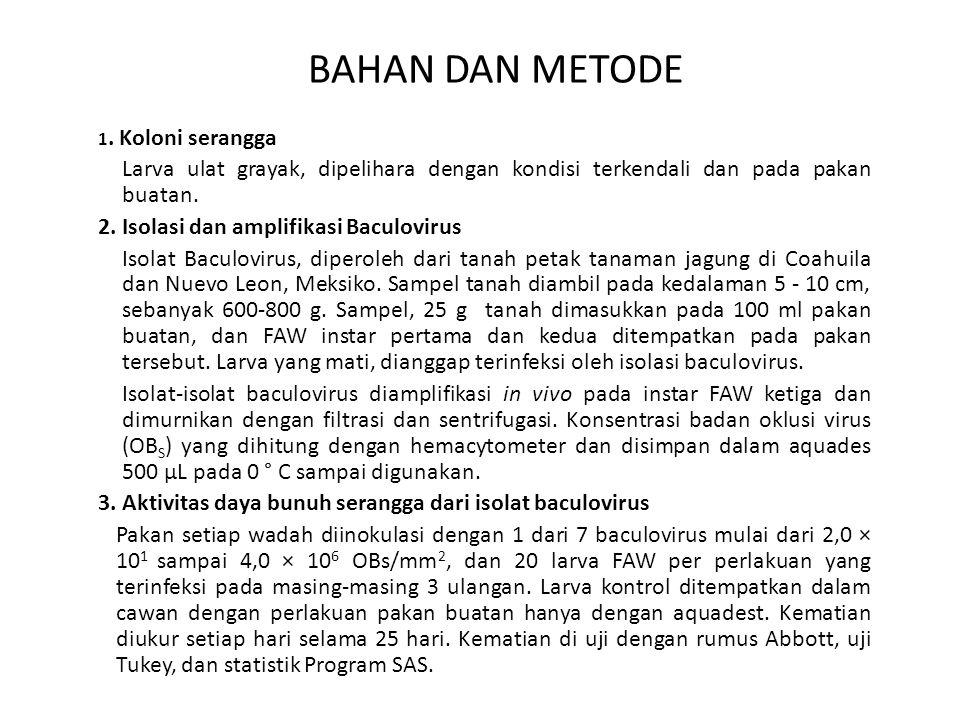 BAHAN DAN METODE 1.