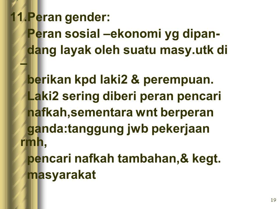 20 12.Stereotipi Gender: Pandangan yg menganggap sesuatu yg sbg sesuai dan biasa utk suatu je nis kelamin( laki2 atau wnt).