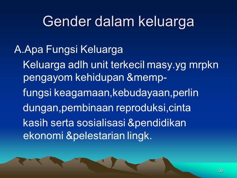 31 B.Pengarus utamaan gender `Menerima pendapat kodrati individu `Menerima pendapat kodrati individu laki2 &wnt,saling menghargai,menya laki2 &wnt,saling menghargai,menya yangi,menghormati,menolong,m e- yangi,menghormati,menolong,m e- lengkapi &mendukung dlm mengelo- lengkapi &mendukung dlm mengelo- la rmh tg &keluarga.
