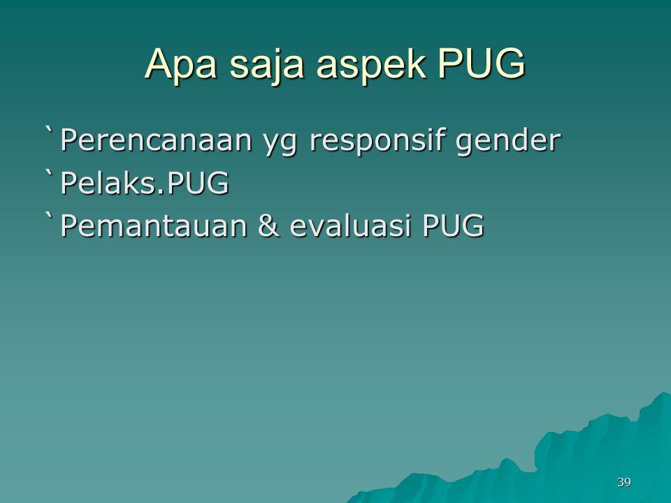 39 Apa saja aspek PUG `Perencanaan yg responsif gender `Pelaks.PUG `Pemantauan & evaluasi PUG
