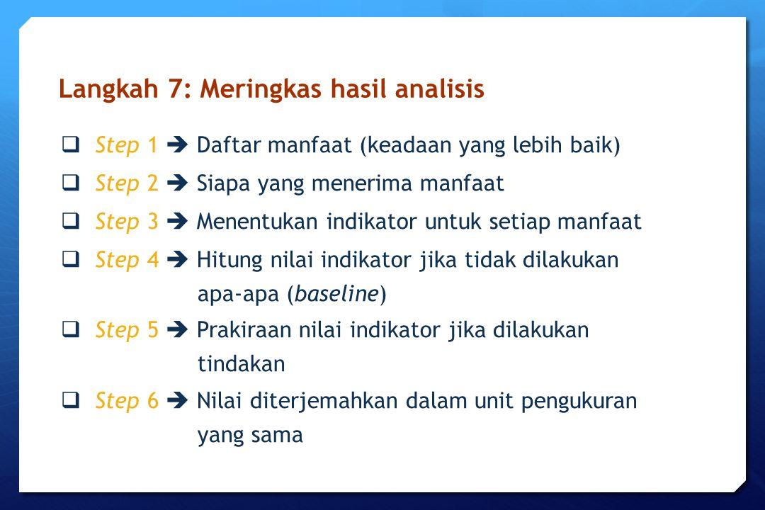 Langkah 7: Meringkas hasil analisis  Step 1  Daftar manfaat (keadaan yang lebih baik)  Step 2  Siapa yang menerima manfaat  Step 3  Menentukan i