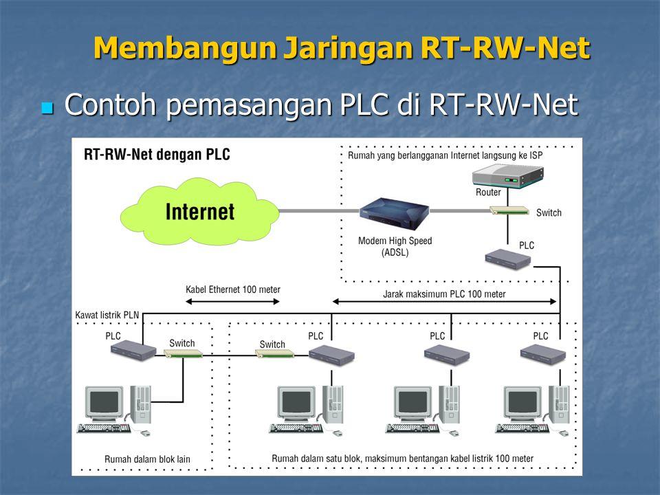 Contoh pemasangan PLC di RT-RW-Net Contoh pemasangan PLC di RT-RW-Net Membangun Jaringan RT-RW-Net