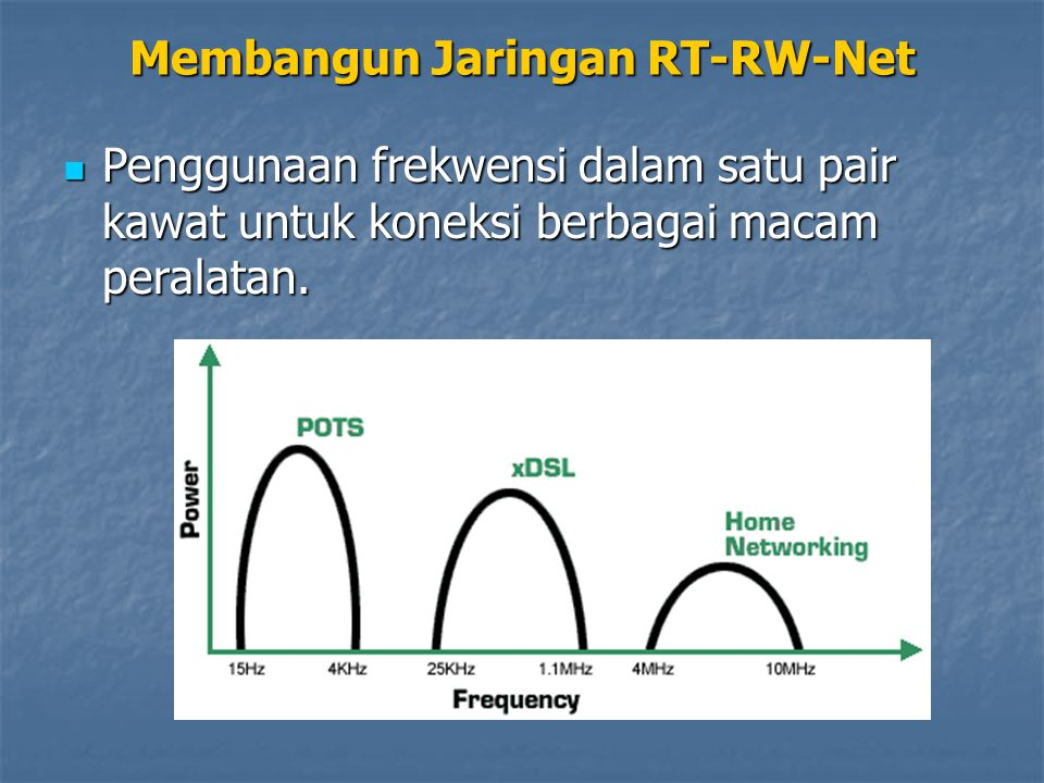 Membangun Jaringan RT-RW-Net Penggunaan frekwensi dalam satu pair kawat untuk koneksi berbagai macam peralatan. Penggunaan frekwensi dalam satu pair k