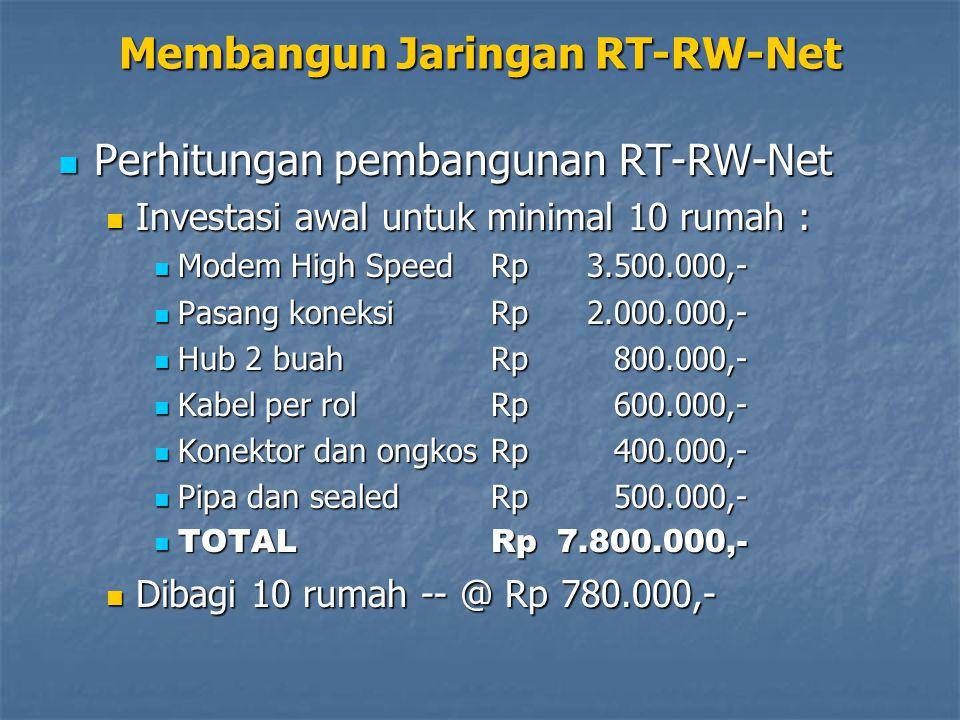 Wireless LAN Wireless LAN menggunakan frekwensi radio untuk menyebarkan sinyal Internet standar TCP/IP Membangun Jaringan RT-RW-Net
