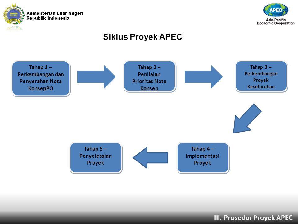 Siklus Proyek APEC Kementerian Luar Negeri Republik Indonesia Tahap 1 – Perkembangan dan Penyerahan Nota KonsepPO Tahap 2 – Penilaian Prioritas Nota K
