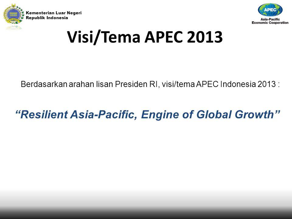 Kementerian Luar Negeri Republik Indonesia Prioritas APEC 2013 Dalam rangka mengusulkan visi/tema APEC 2013, Indonesia mengusulkan 3 Prioritas (misi) APEC Indonesia 2013 yang sejalan dengan prioritas pembangunan Indonesia dan dilaksanakan melalui kerjasama dengan 21 ekonomi anggota APEC, yaitu: Attaining the Bogor Goals Promoting Blue Economy Inclusive and innovative growth